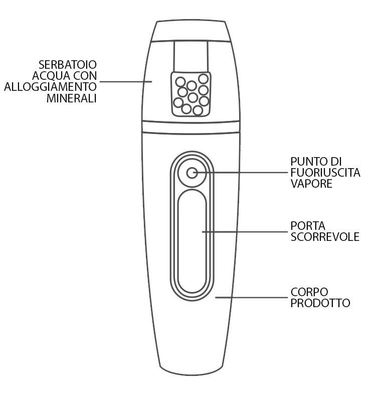 Ionizzatore-Multifunzione-Zefiro-Componenti