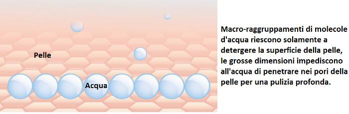 onizzatore-Multifunzione-Zefiro-Pulizia-Pori-della-Pelle