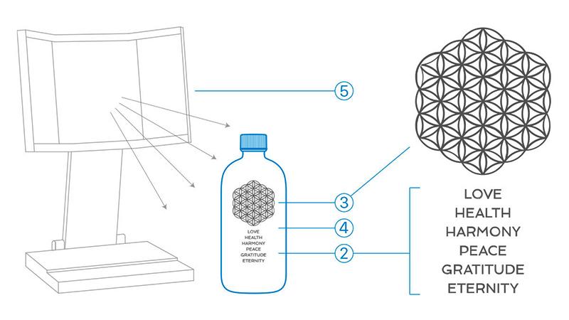 bottiglia-biofotoni-meglio-in-salute-800