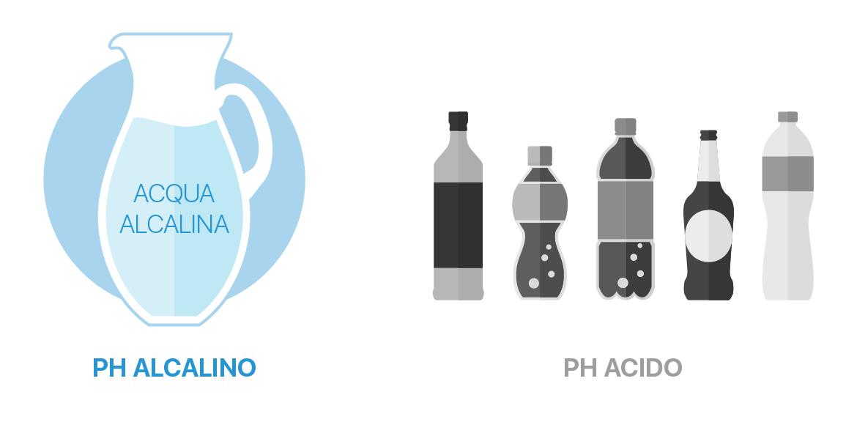 acqua-alcalina-ionizzata-ph-alcalino-ph-acido-meglio-in-salute