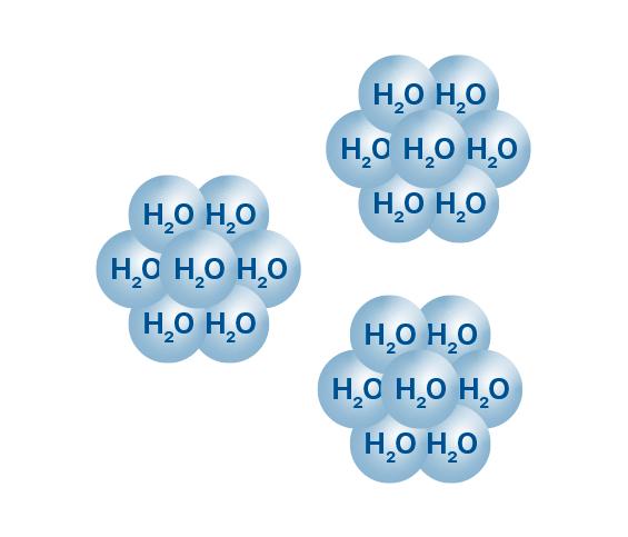 cluster-molecole-raggi-infrarossi-lunghi-meglio-in-salute.png