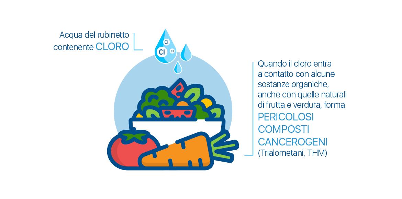 lavare-verdure-acqua-rubinetto-cloro-meglio-in-salute