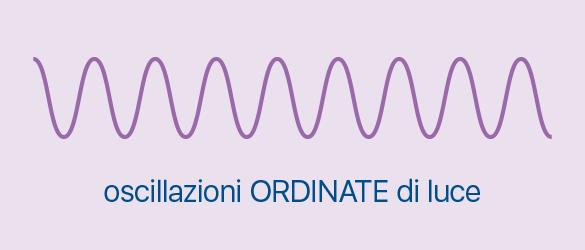 oscillazioni-ordinate-biofotoni-meglio-in-salute