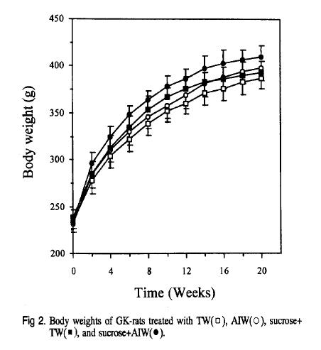 Acqua-Alcalina-Ionizzata-Grafico-Diabete-2-2