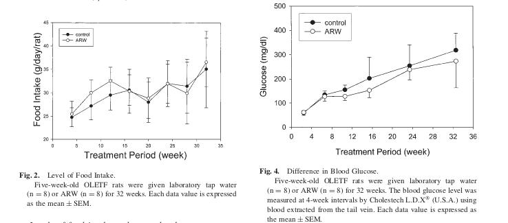 Grafico-2-dimostrazione-azione-antidiabetica