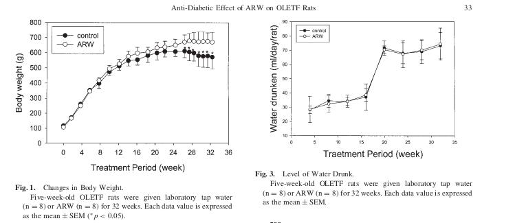 Grafico-dimostrazione-azione-antidiabetica-1