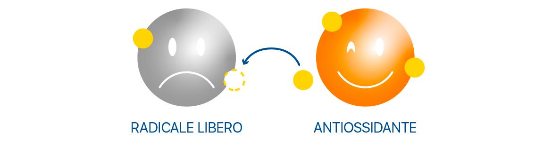 antiossidante-radicale-libero-meglio-in-salute