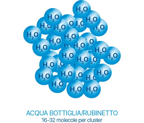 cluster-molecole-acqua-bottiglia-rubinetto-meglio-in-salute
