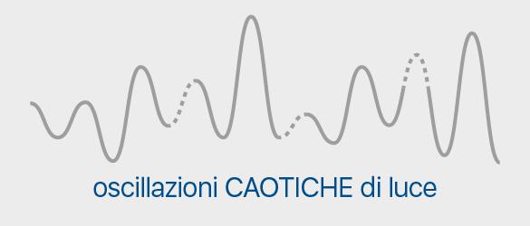 oscillazioni-caotiche-biofotoni-meglio-in-salute