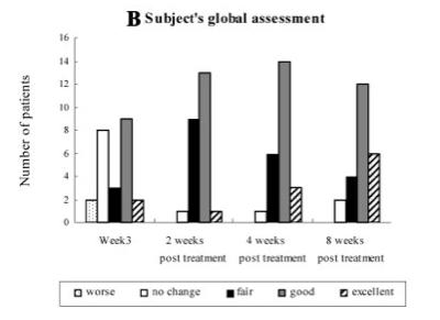 Fig.5.-Valutazione-globale-da-parte-dei-medici