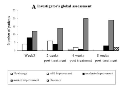 Fig.5.-Valutazione-globale-da-parte-dei-medici1