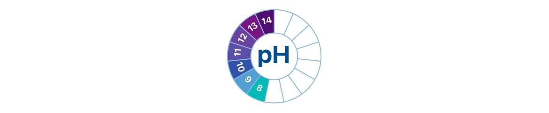 Scala del pH alcalino Meglio in Salute