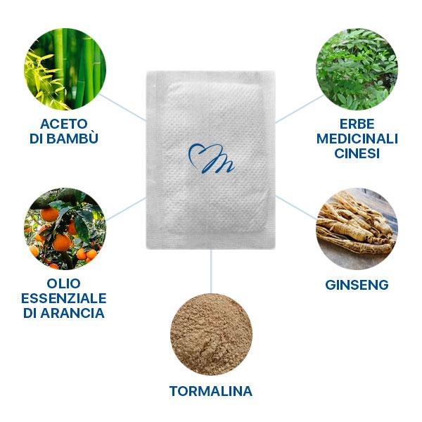cerotti-detox-composizione-meglio-in-salute
