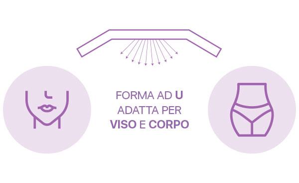 forma-proiettore-biofotoni-7-meglio-in-salute