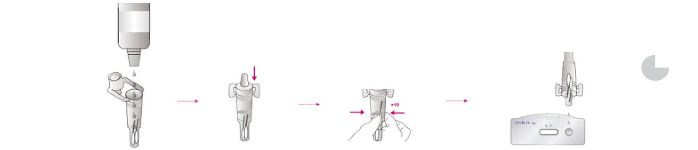 test-salivare-operativita-meglioinsalute-2