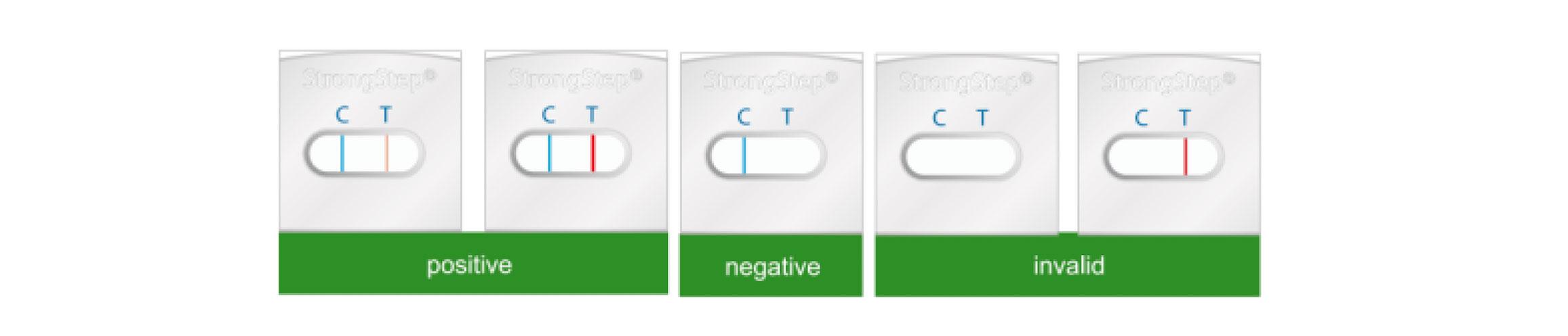 test-salivare-operativita-meglioinsalute-3